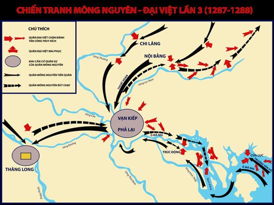 Nhà Trần với kế Dĩ dật đãi lao trong cuộc kháng chiến chống quân Nguyên - Mông lần thứ 3 (1288)