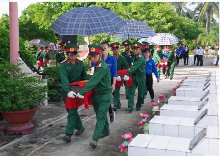 Phong trào Đền ơn đáp nghĩa, chăm lo đảm bảo chính sách đối với Người có công ở tỉnh Bến Tre